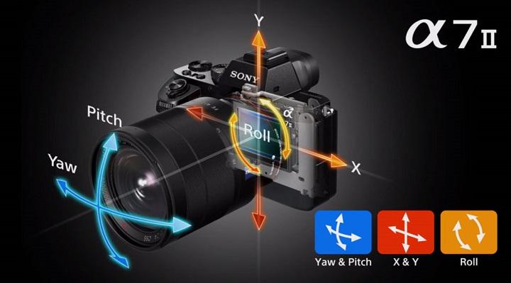 5-axis-IBIS.jpg