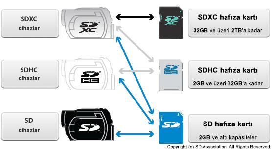 SDXC, SDHC.jpg