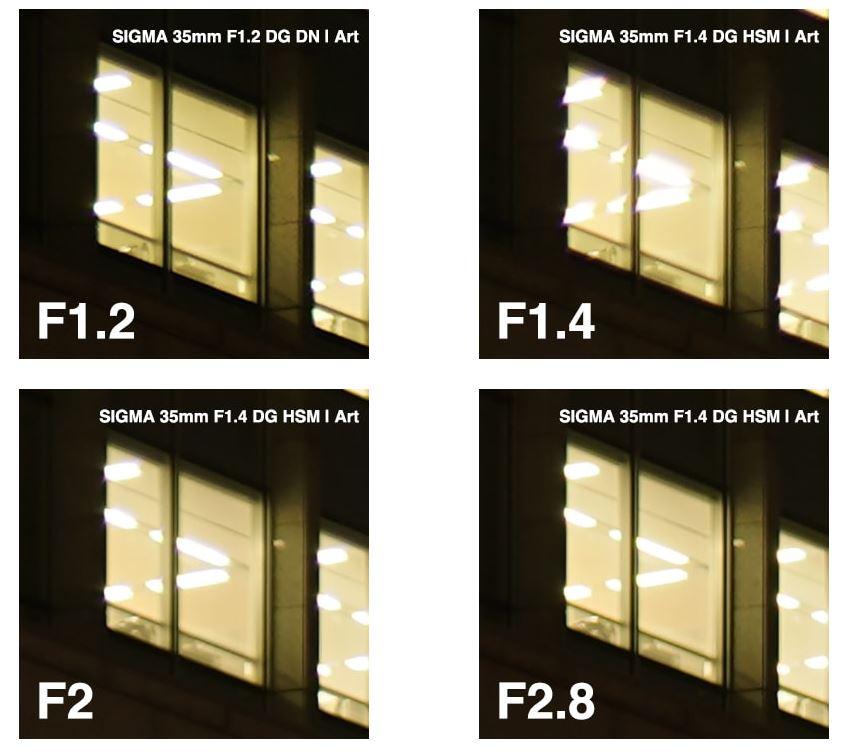 Sigma 35mm f1.2 DG DN Art 2.jpeg