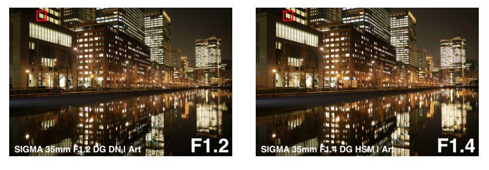 Sigma 35mm f1.2.jpeg