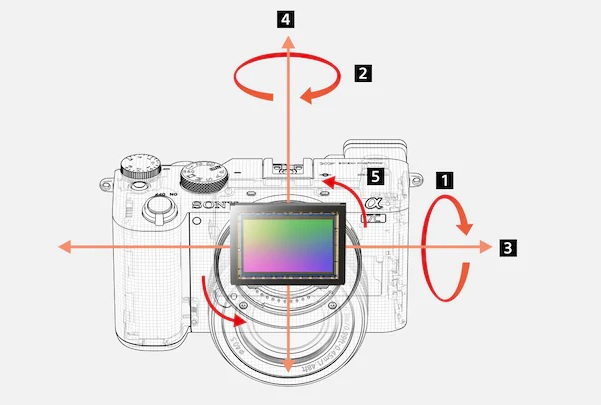 Sony 5 yönlü görüntü sabitleme