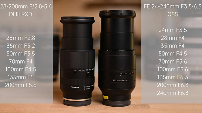 tamron-28-200mm-vs-sony-24-240mm.jpg
